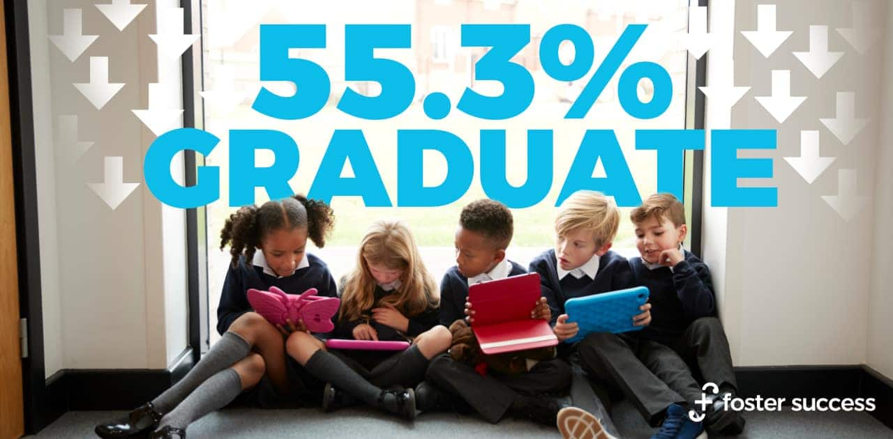 55.3% graduation rate among foster youth